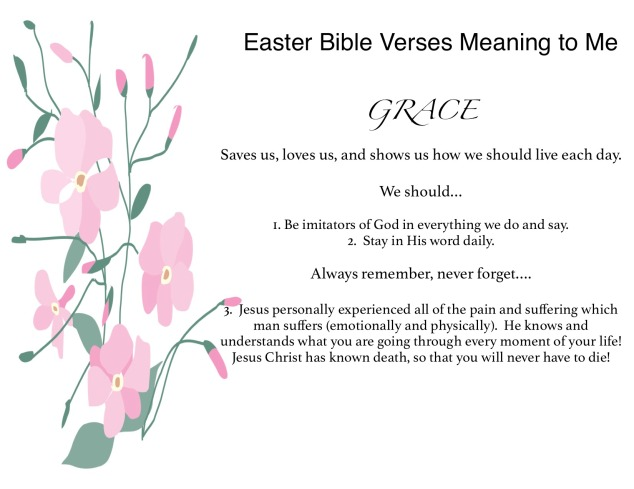 eastermeaning